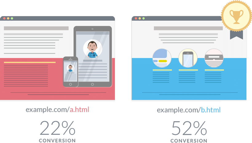 effective website design results